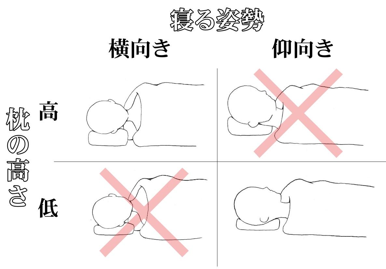 自分に合った枕選び